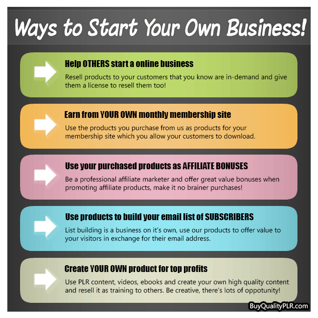 Ways to start your own business online