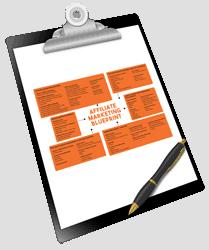 Affiliate Marketing Blueprint Mindmap