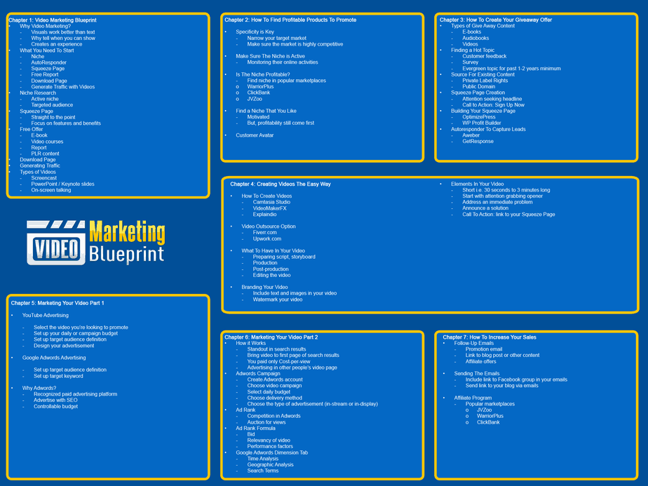 Video marketing blueprint ebook with mrr video marketing blueprint mindmap malvernweather Gallery