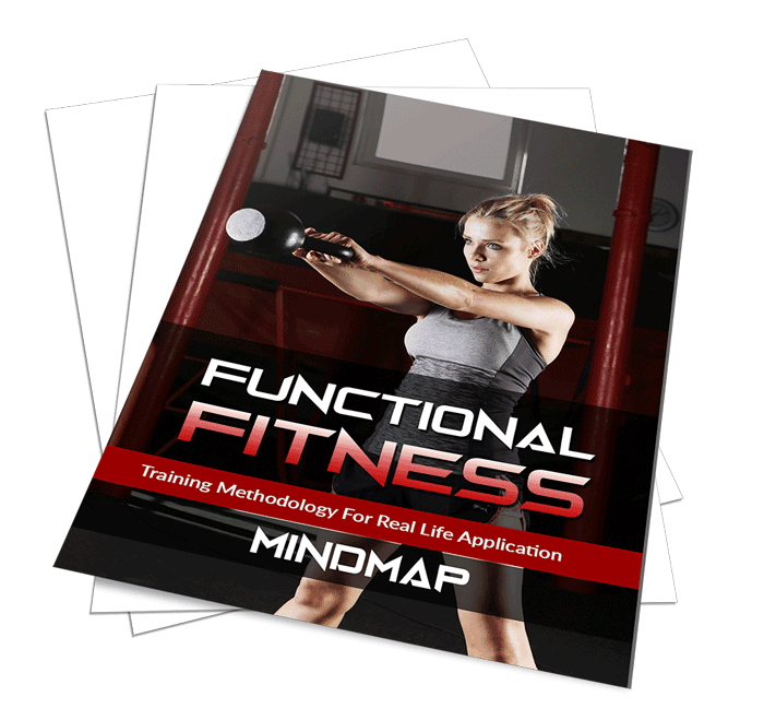 Functional Fitness Mindmap