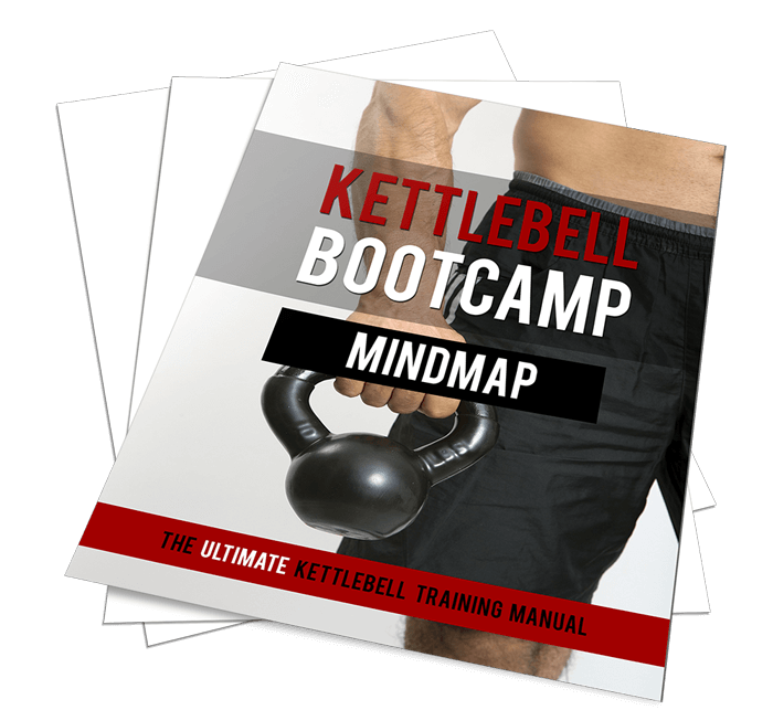 Kettlebell Bootcamp Sales Funnel with Master Resell Rights Mindmap