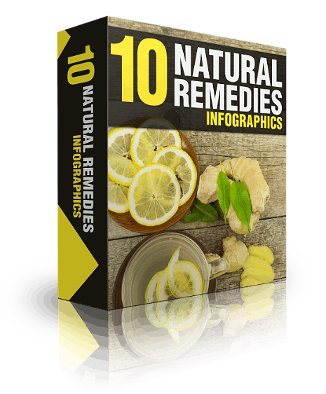 10 Natural Remedies PLR Infographics