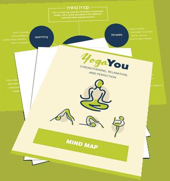 Yoga You MRR Mindmap