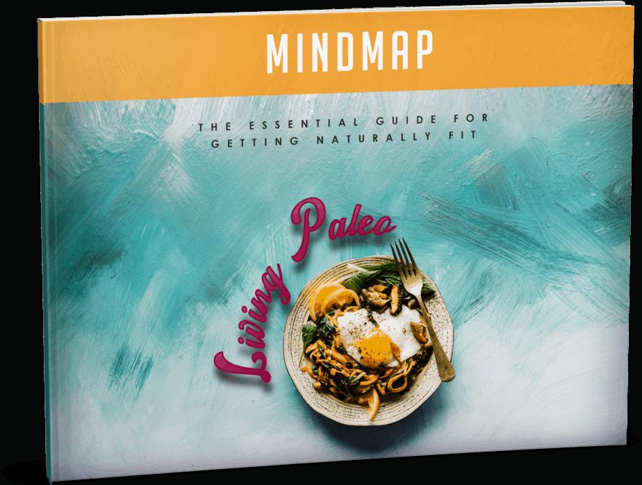 Living Paleo Mindmap