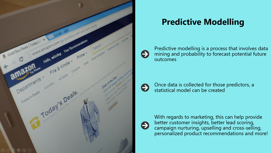 Artificial Intelligence In Digital Marketing MRR Videos Chapter 4