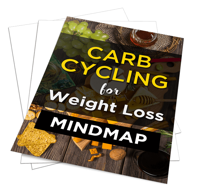 Carb Cycling Weight Loss Sales Funnel Mindmap