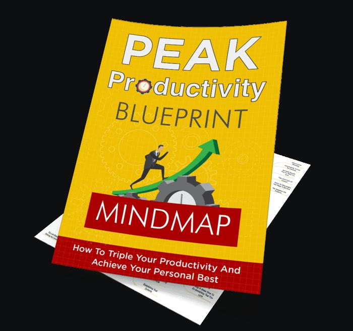 Peak Productivity Blueprint Mindmap