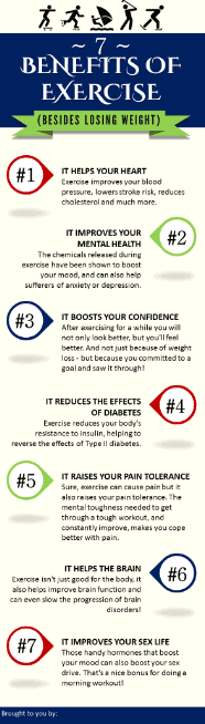 Fit for life Benefits of Exercise PLR infographic