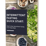 Intermittent Fasting Quick Start MRR eBook and Squeeze Page