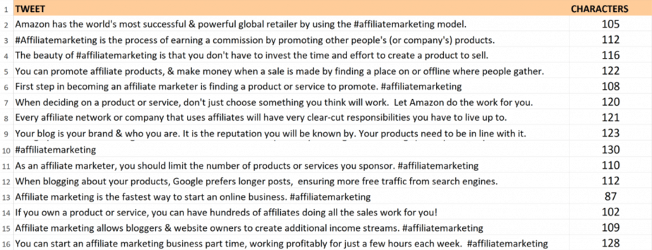 Affiliate Marketing PLR Tweets