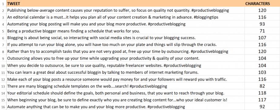 Blogger Productivity PLR Tweets
