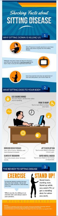 Fitness PLR Infographic