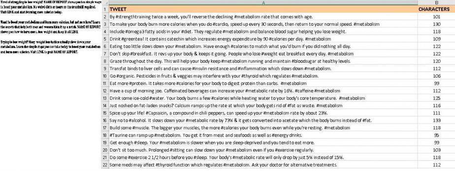 Boost Your Metabolism PLR Tweets