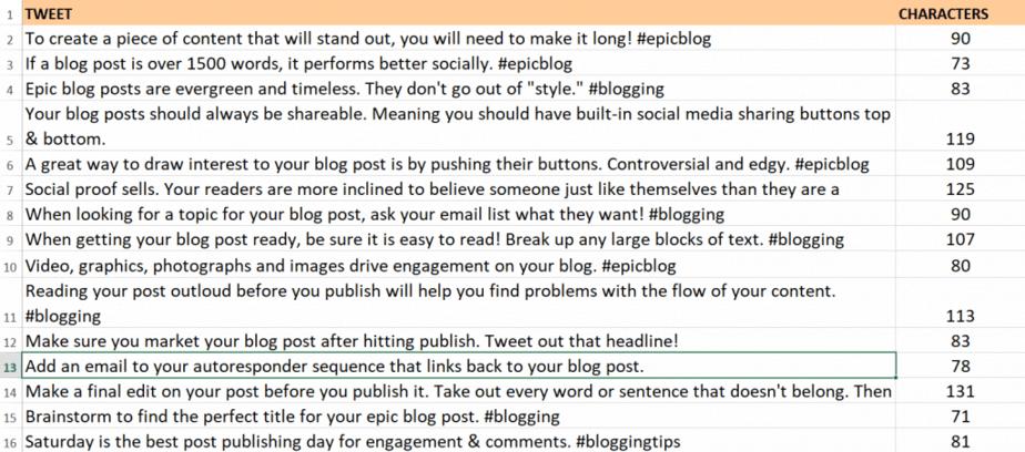 Epic Blog Posts PLR Tweets