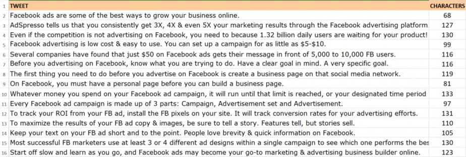 Facebook Ads PLR Tweets