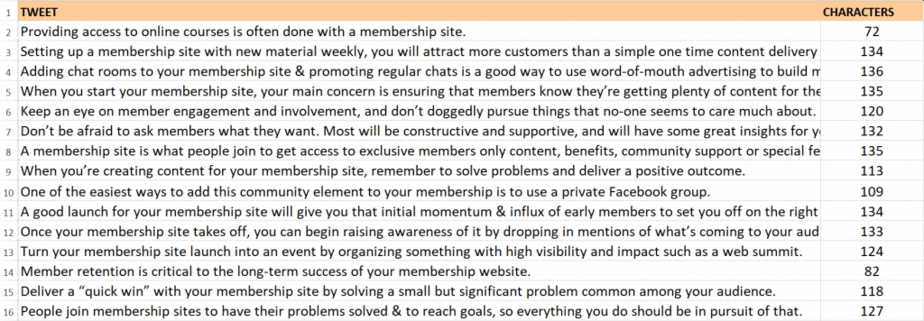 Membership Sites PLR Tweets