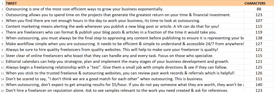 Outsourcing PLR Tweets