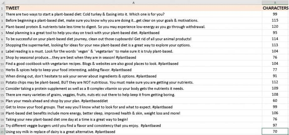 Plant Based Diets Premium PLR Social Tweets