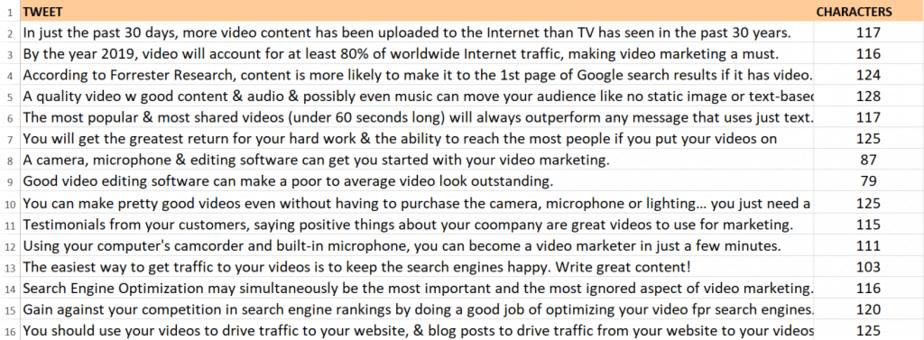 Video Marketing PLR Tweets