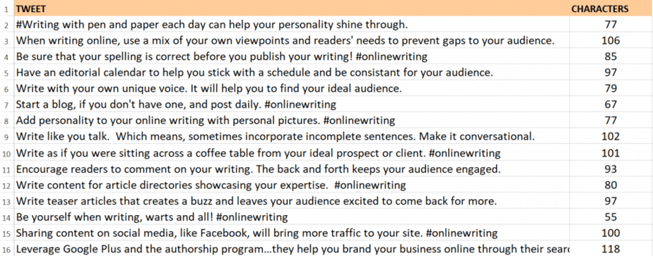 Writing for Online Audience PLR Tweets