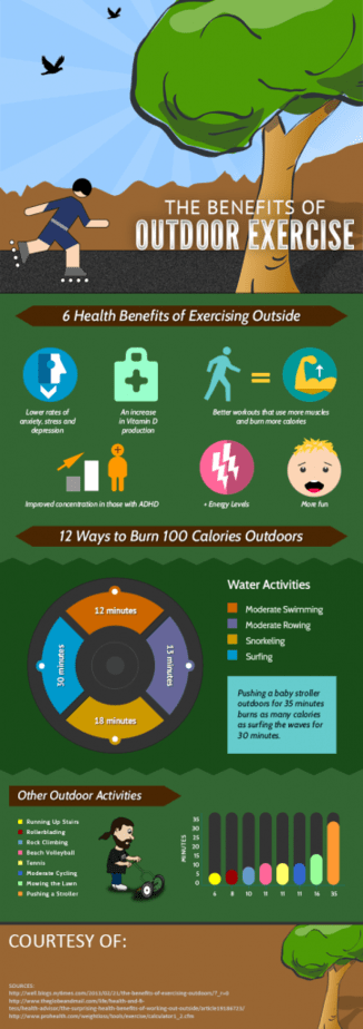 the benefits of outdoor exercise plr infographic