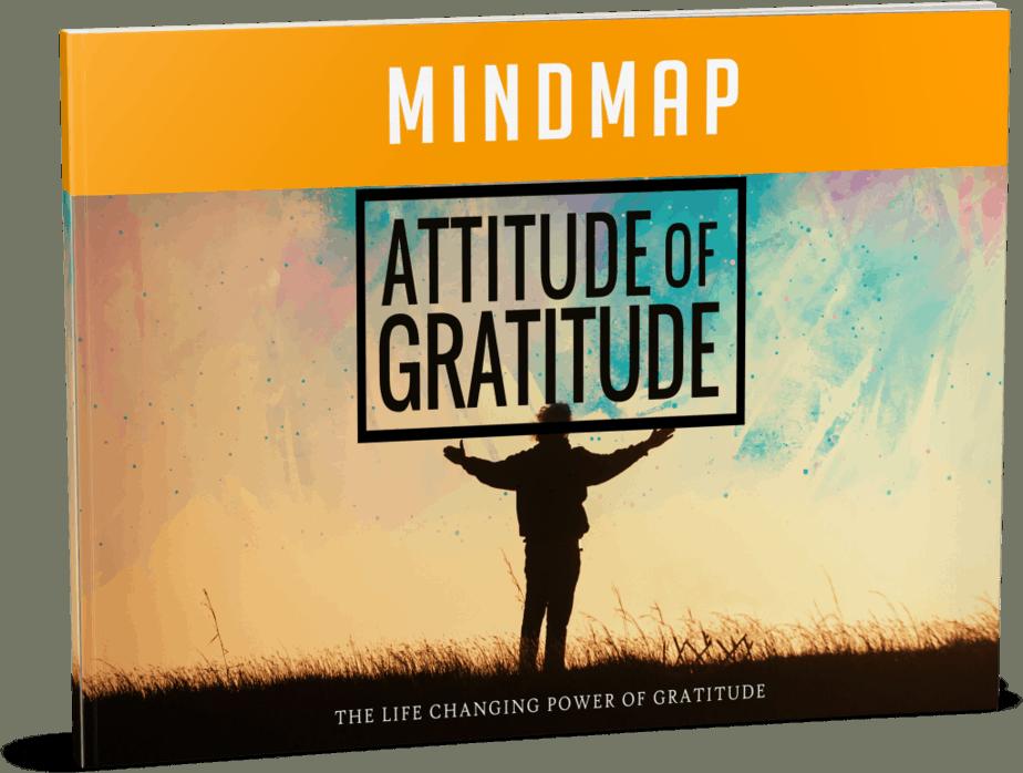 Attitude Of Gratitude Mindmap