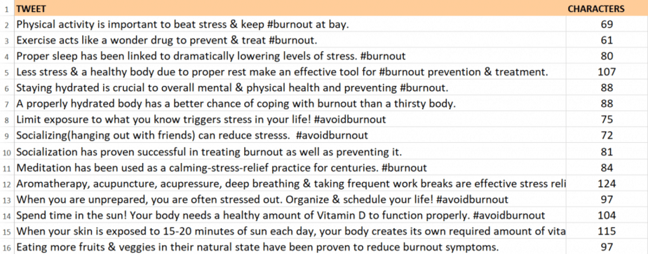 Burnout PLR Tweets