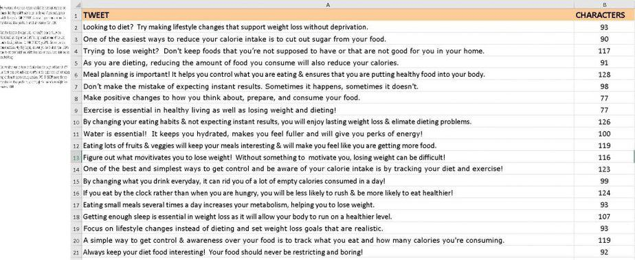 Diet and Weight Loss Mistakes PLR Social Media Tweets