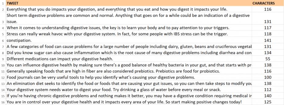 Digestive Health Wellness PLR Tweets