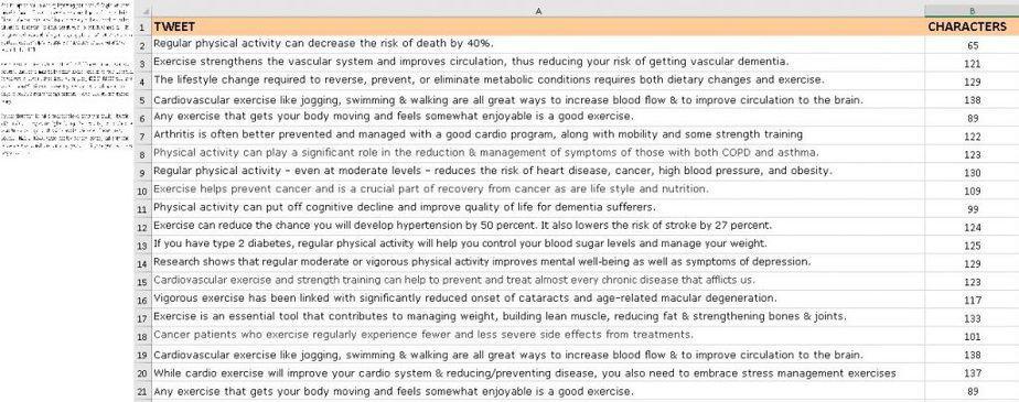 Fitness As Medicine Premium PLR Social Media Tweets