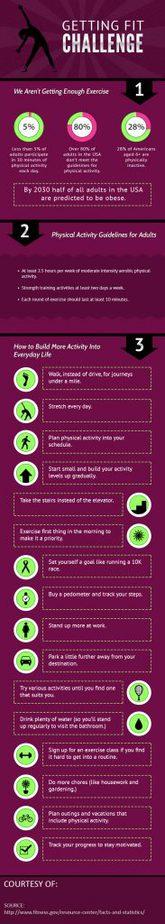 Fitness Challenge Infographics