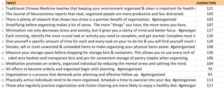 Get Organized PLR Tweets