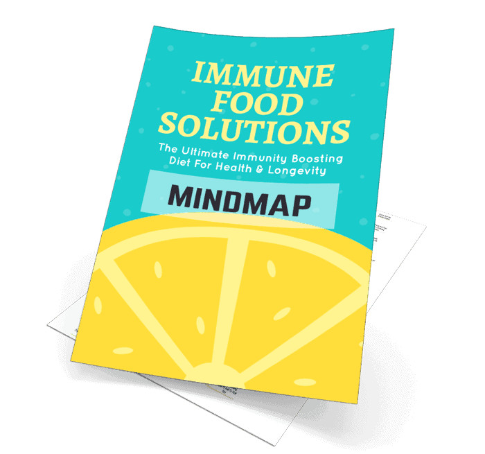 Immune Food Solutions Mindmap