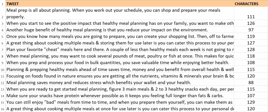 Meal Planning PLR Tweets