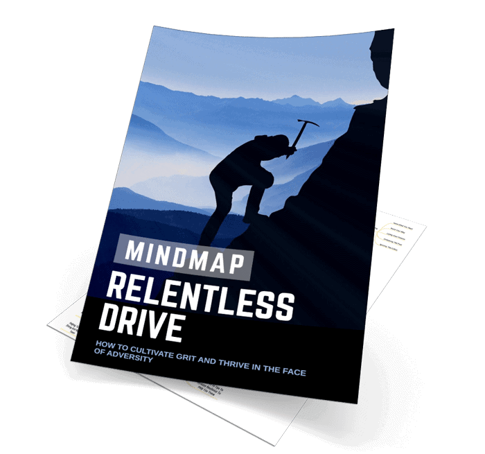 Relentless Drive Mindmap