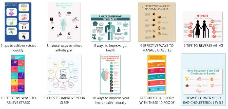 Wellbeing As You Age PLR Infographics