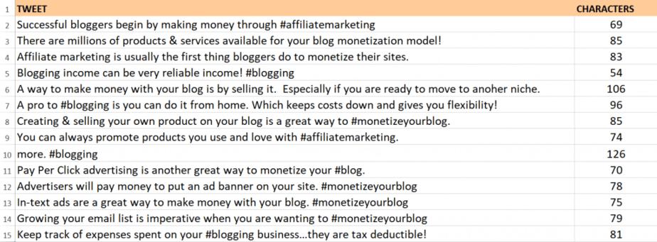 Monetize Your Blog PLR Tweets