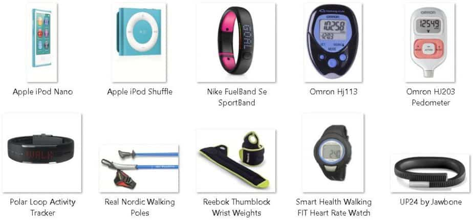Walking Fitness Premium PLR Products Reviewed
