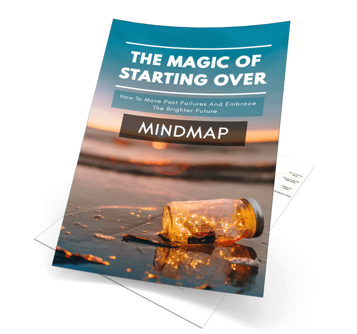 The Magic of Starting Over Mindmap