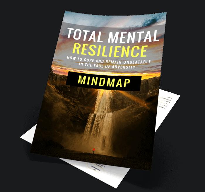 Total Mental Resilience Mindmap