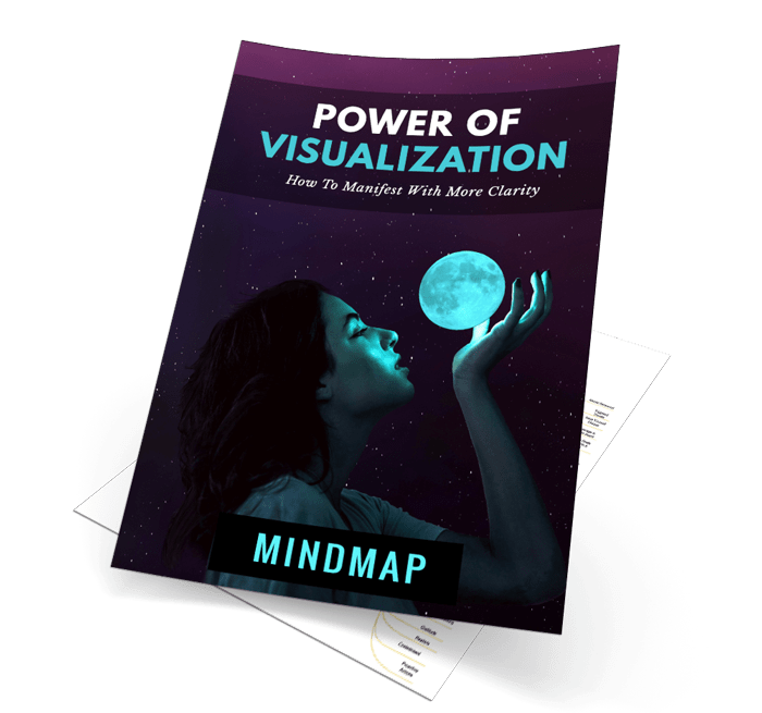 Power Of Visualisation Mindmap