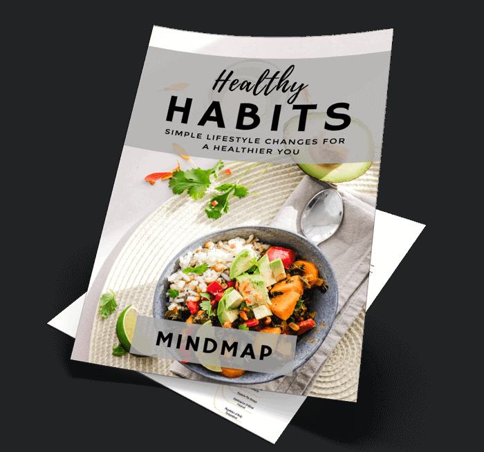Healthy Habits Mindmap