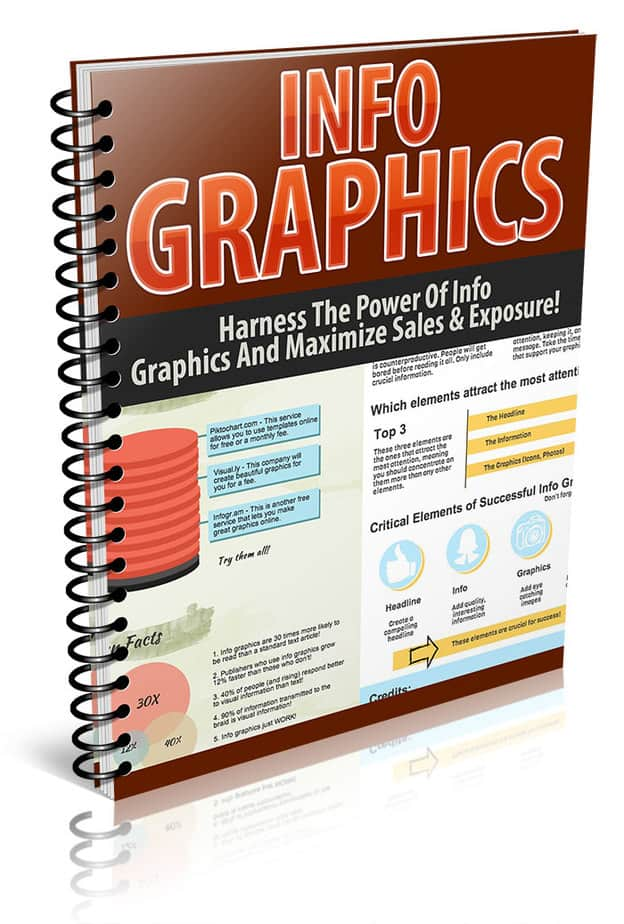 Info Graphics PLR Report Ecover