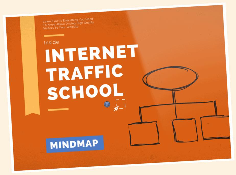 Internet Traffic School Mind Map