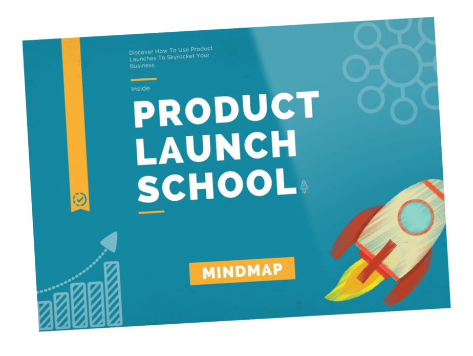 Product Launch School Mind Map
