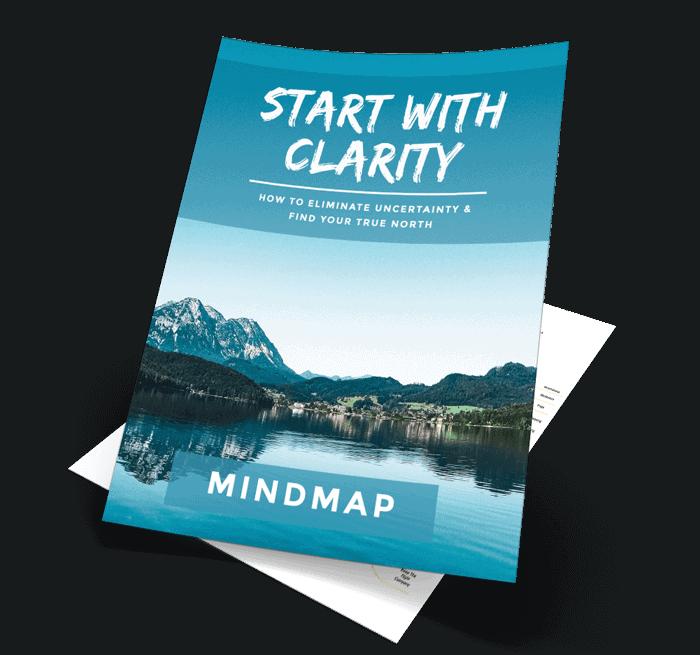 Start with Clarity Mindmap