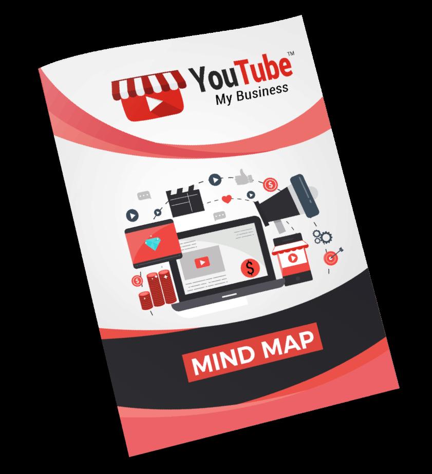 YouTube My Business PLR Sales Funnel Mindmap